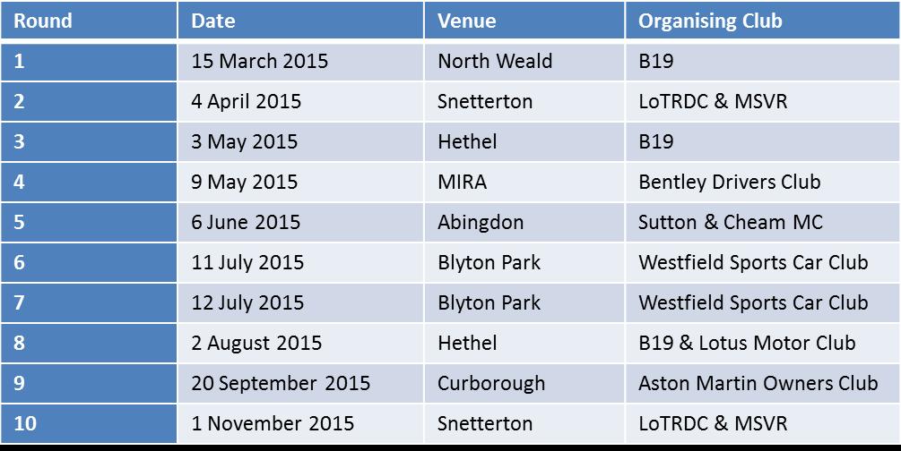Sprint Calendar 2015